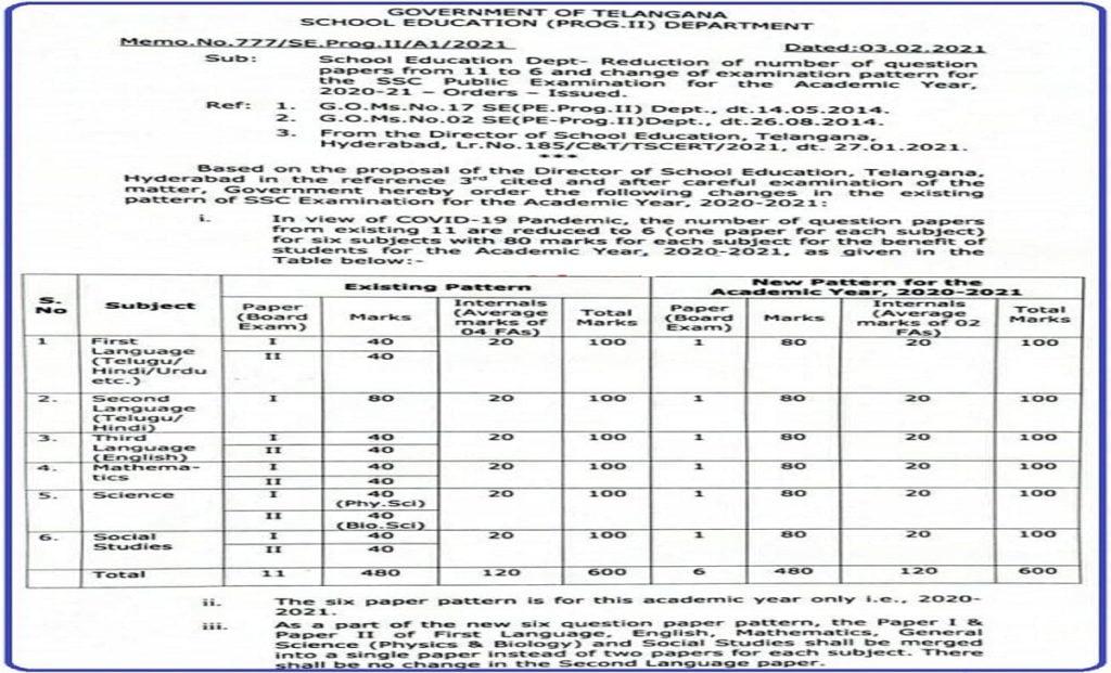 TS Board SSC Blueprint 2022 TS 10th Exam Pattern 2022 TS SSC Marking Scheme 2022